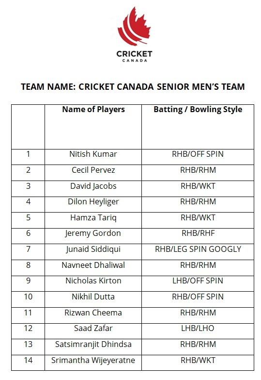 List of players for Cricket Canada Senior Men's Team
